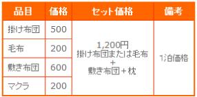 野田平キャンプ場料金2